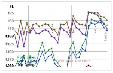 fg_charts.png